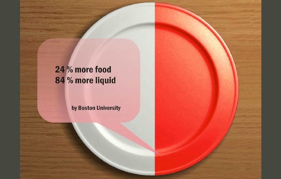 Data showing benefits of Eatwell tableware for patients